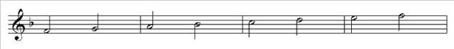 horn f scale